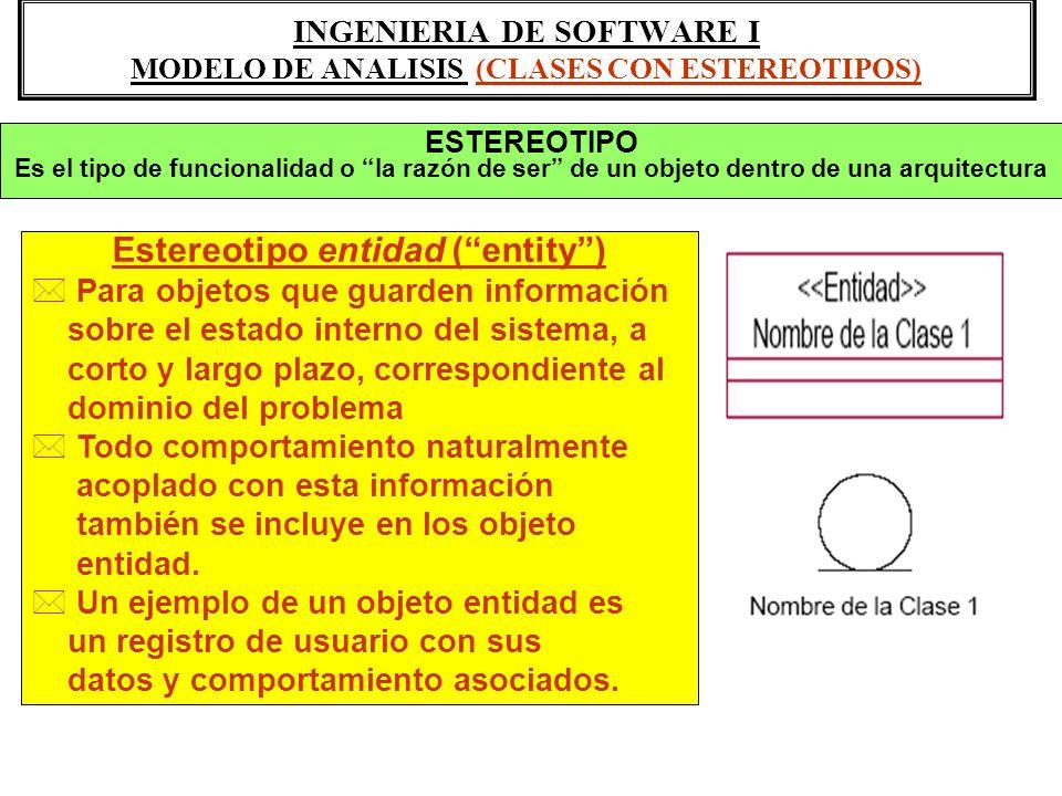 ESTEREOTIPO Es el tipo de funcionalidad o la razón de ser de un objeto dentro de una arquitectura INGENIERIA DE SOFTWARE I MODELO DE ANALISIS (CLASES
