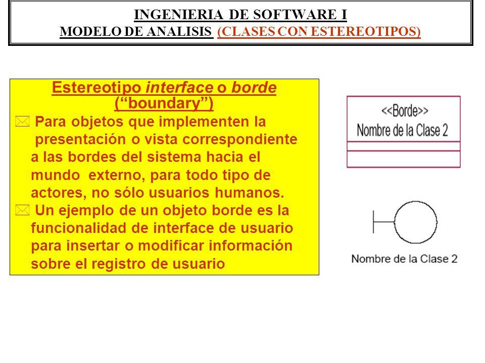 INGENIERIA DE SOFTWARE I MODELO DE ANALISIS (CLASES CON ESTEREOTIPOS) Estereotipo interface o borde (boundary) * Para objetos que implementen la prese