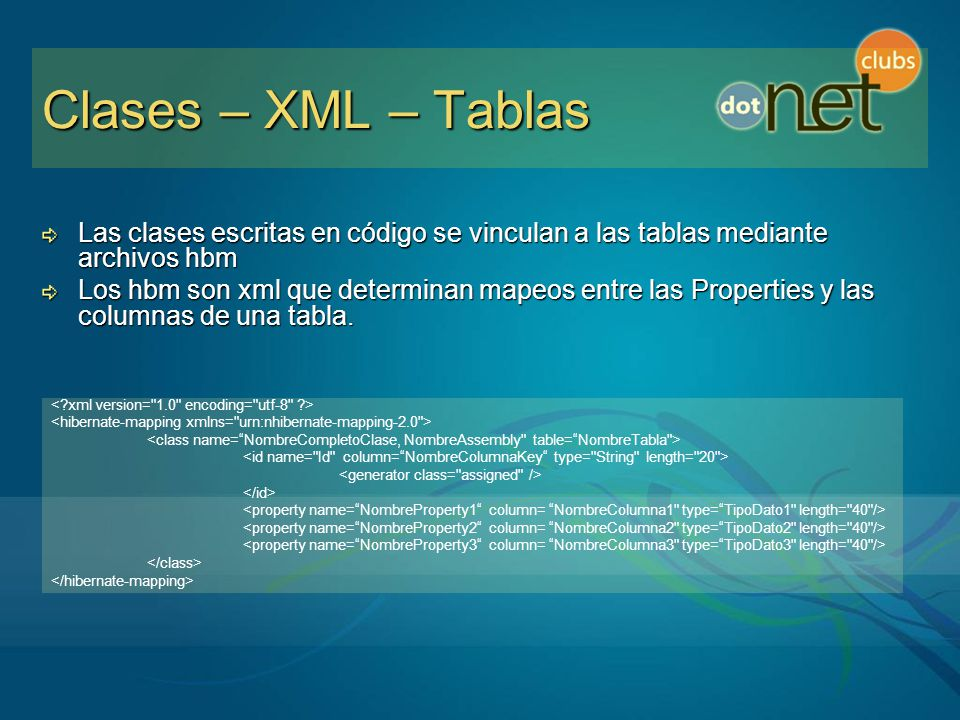 Clases – XML – Tablas Las clases escritas en código se vinculan a las tablas mediante archivos hbm Los hbm son xml que determinan mapeos entre las Properties y las columnas de una tabla.