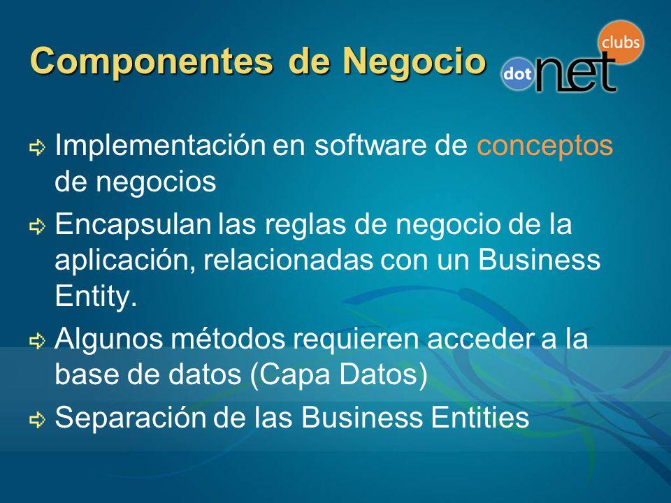 Componentes de Negocio Implementación en software de conceptos de negocios Encapsulan las reglas de negocio de la aplicación, relacionadas con un Business Entity.
