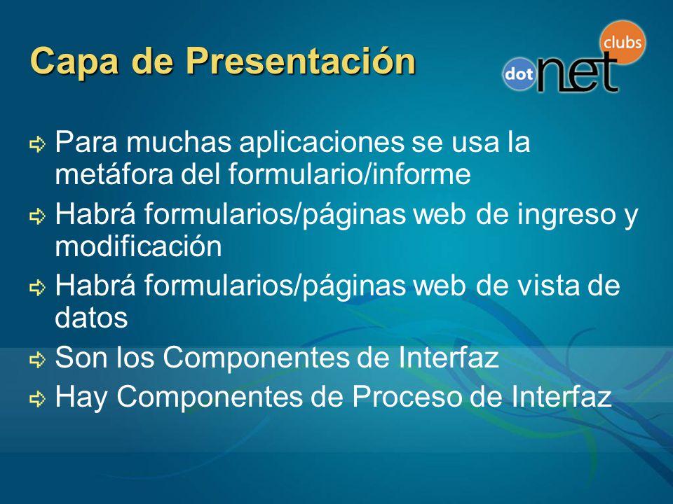 Para muchas aplicaciones se usa la metáfora del formulario/informe Habrá formularios/páginas web de ingreso y modificación Habrá formularios/páginas web de vista de datos Son los Componentes de Interfaz Hay Componentes de Proceso de Interfaz