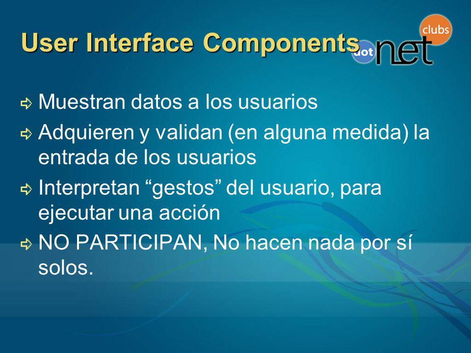 User Interface Components Muestran datos a los usuarios Adquieren y validan (en alguna medida) la entrada de los usuarios Interpretan gestos del usuario, para ejecutar una acción NO PARTICIPAN, No hacen nada por sí solos.