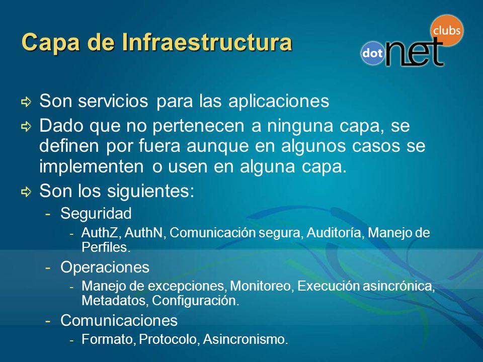Capa de Infraestructura Son servicios para las aplicaciones Dado que no pertenecen a ninguna capa, se definen por fuera aunque en algunos casos se implementen o usen en alguna capa.