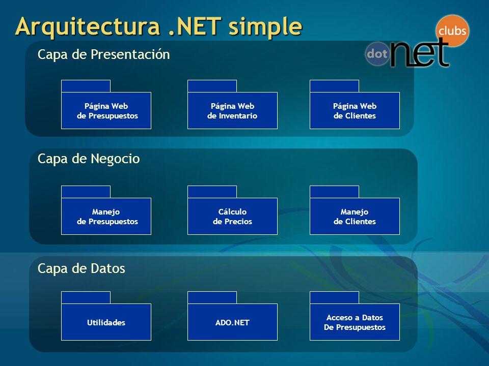 Página Web de Presupuestos Página Web de Inventario Página Web de Clientes Manejo de Presupuestos Cálculo de Precios Manejo de Clientes UtilidadesADO.NET Acceso a Datos De Presupuestos Capa de Presentación Capa de Negocio Capa de Datos Arquitectura.NET simple