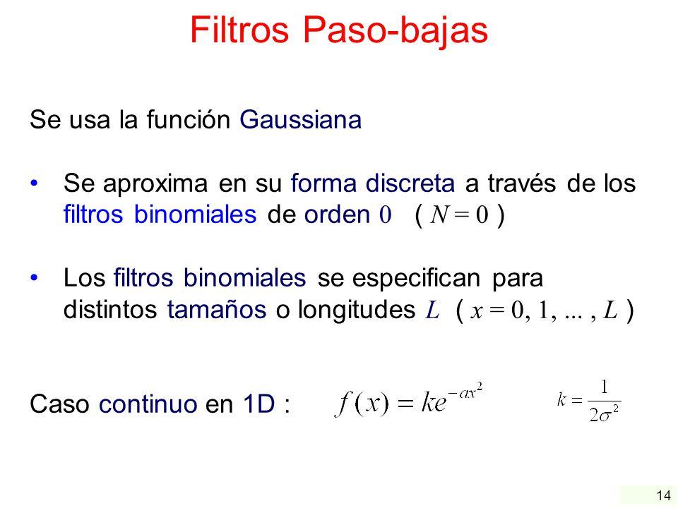 14 Filtros Paso-bajas Se usa la función Gaussiana Se aproxima en su forma discreta a través de los filtros binomiales de orden 0 ( N = 0 ) Los filtros
