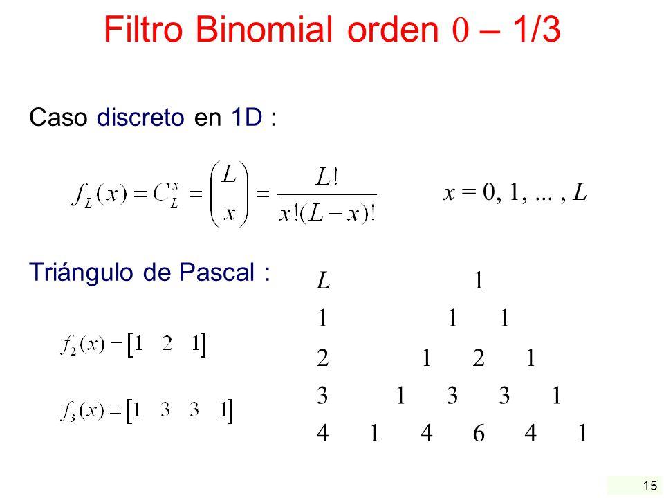 15 Filtro Binomial orden 0 – 1/3 Caso discreto en 1D : Triángulo de Pascal : x = 0, 1,..., L L1 111 2121 31331 414641