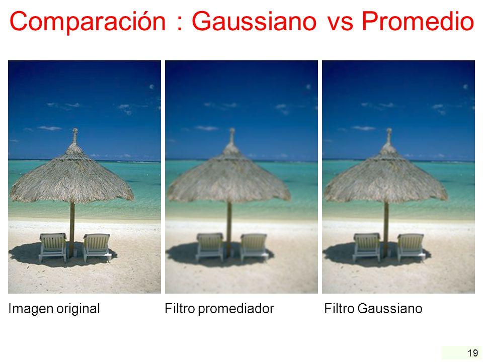 19 Comparación : Gaussiano vs Promedio Imagen original Filtro promediador Filtro Gaussiano