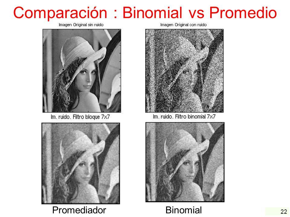 22 Comparación : Binomial vs Promedio Promediador Binomial