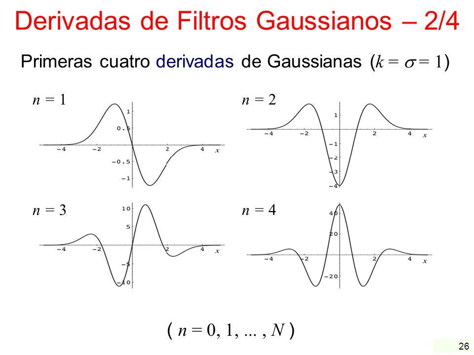 26 Derivadas de Filtros Gaussianos – 2/4 Primeras cuatro derivadas de Gaussianas ( k = = 1 ) ( n = 0, 1,..., N ) n = 1n = 2 n = 3n = 4