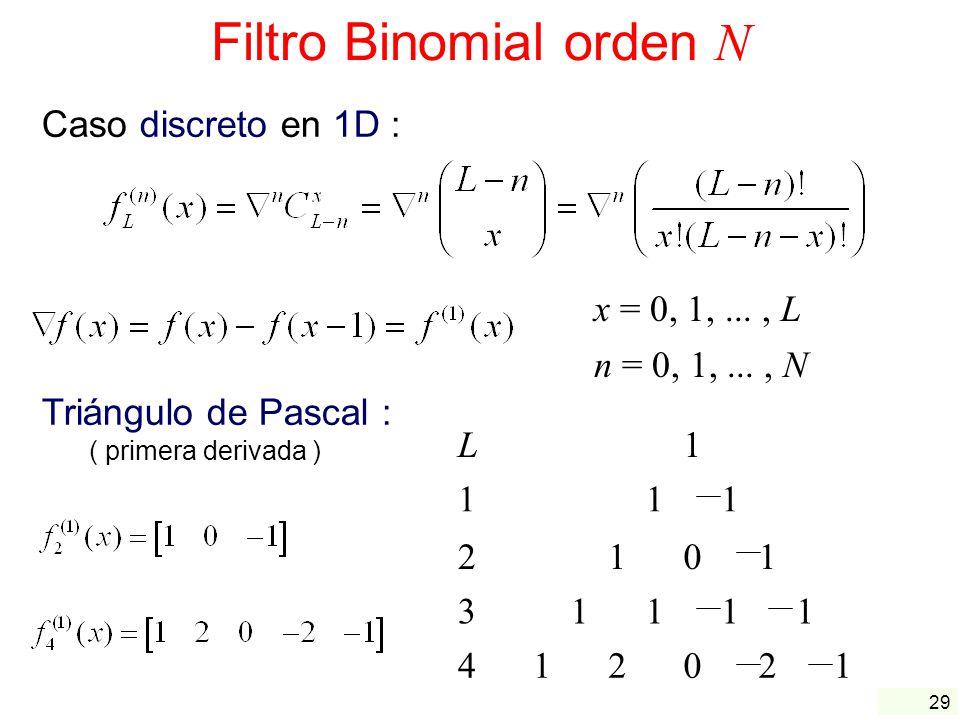 29 Filtro Binomial orden N Caso discreto en 1D : Triángulo de Pascal : ( primera derivada ) x = 0, 1,..., L L1 111 2101 31111 412021 n = 0, 1,..., N
