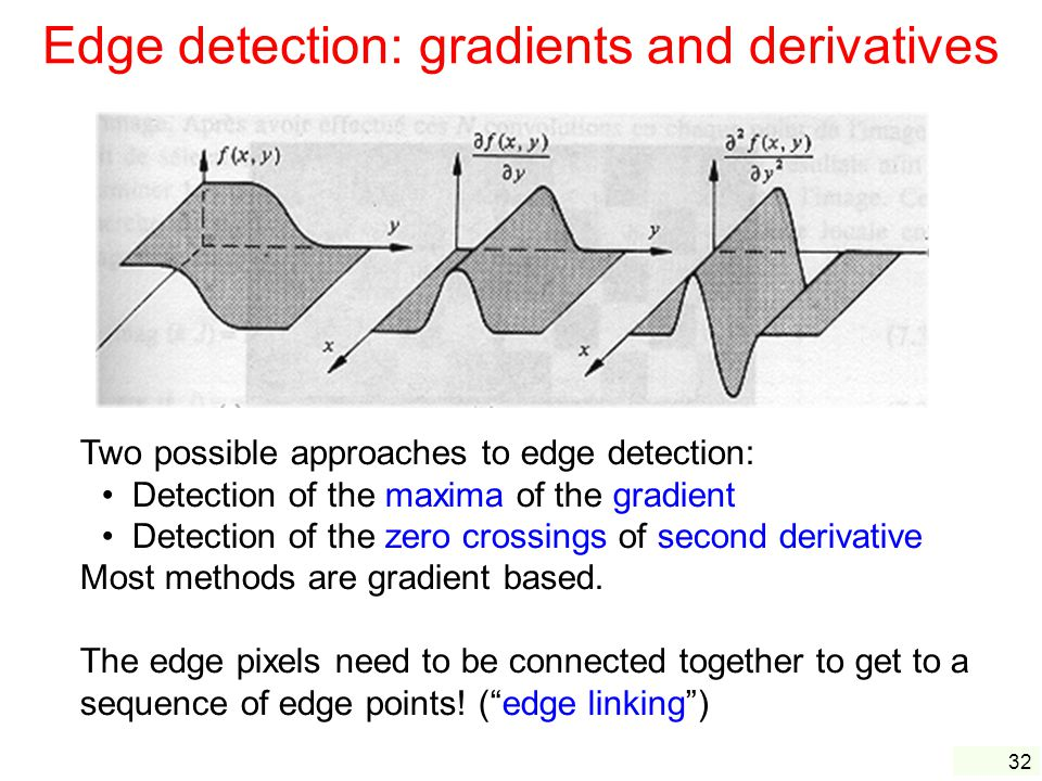 32 Edge detection: gradients and derivatives Two possible approaches to edge detection: Detection of the maxima of the gradient Detection of the zero crossings of second derivative Most methods are gradient based.