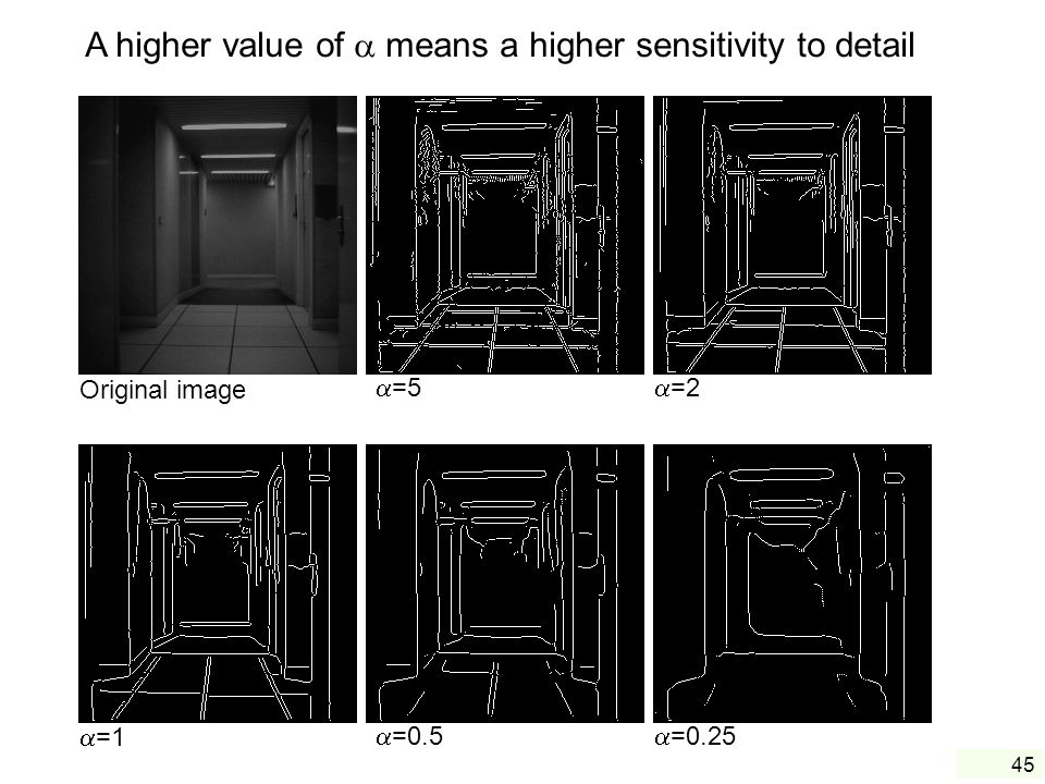 45 =1 =0.5 =0.25 Original image =5 =2 A higher value of means a higher sensitivity to detail