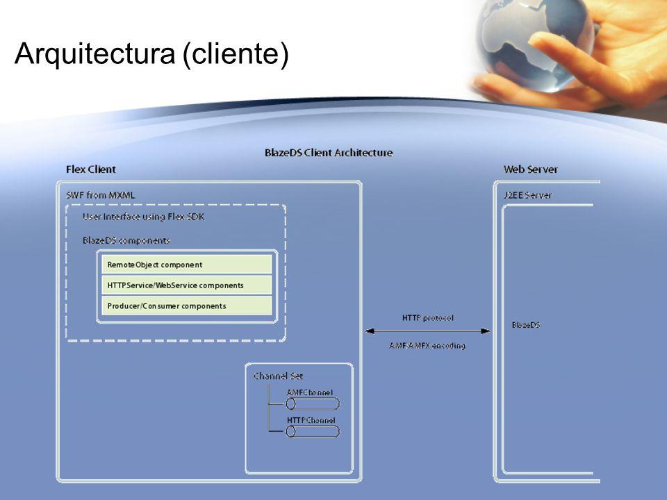 Framework basado en mensajes para interactuar con el servidor Se definen canales que encapsulan el comportamiento de la conexión entre el cliente y el servidor