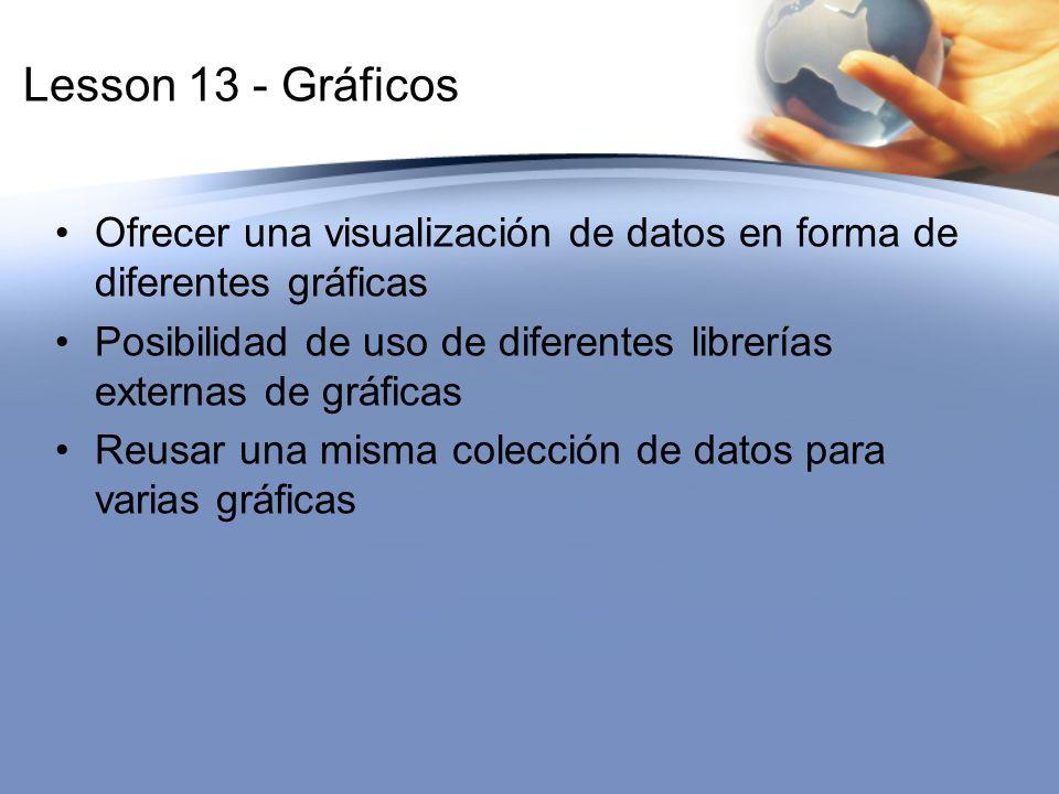 Lesson 13 - Gráficos Ofrecer una visualización de datos en forma de diferentes gráficas Posibilidad de uso de diferentes librerías externas de gráfica