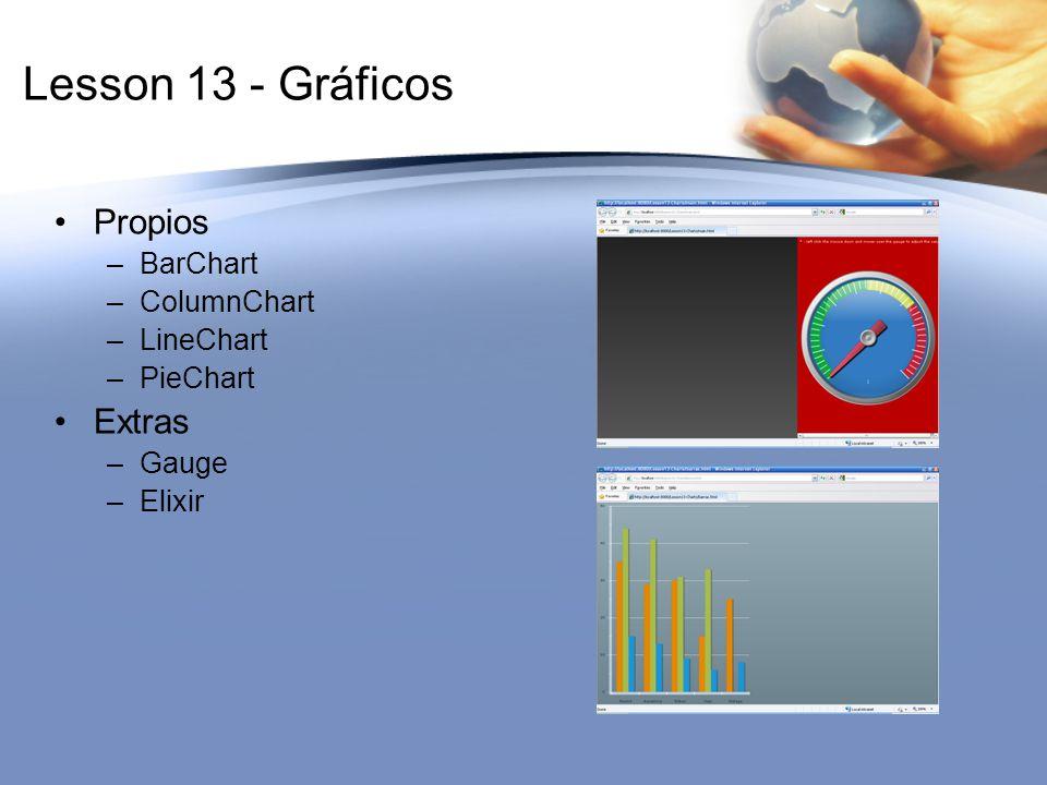 Lesson 13 - Gráficos Propios –BarChart –ColumnChart –LineChart –PieChart Extras –Gauge –Elixir