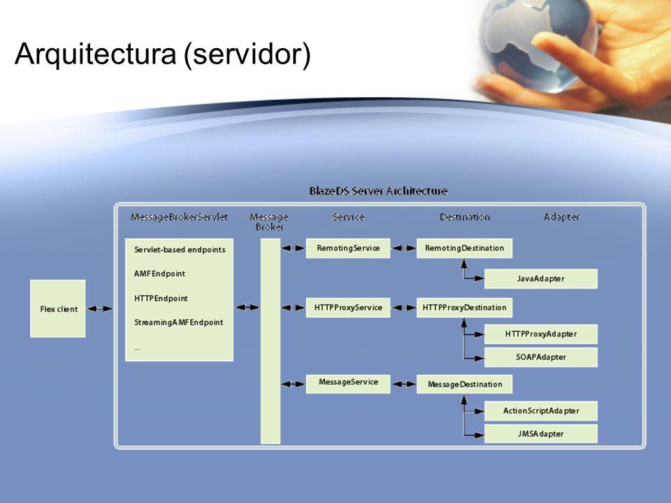 Lesson 15 – Componentes y módulos Inclusión de diferentes sub-aplicaciones dentro de otras aplicaciones Los componentes se compilan junto a la aplicación en la que se inserten Los módulos son compilados independientemente de la aplicación en la que se inserten