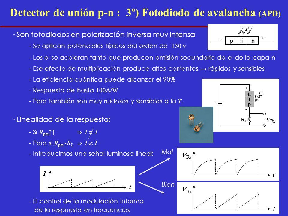 Detector de unión p-n : 3º) Fotodiodo de avalancha (APD) · Son fotodiodos en polarización inversa muy intensa - Se aplican potenciales típicos del orden de 150 v - Los e - se aceleran tanto que producen emisión secundaria de e - de la capa n - Ese efecto de multiplicación produce altas corrientes rápidos y sensibles - La eficiencia cuántica puede alcanzar el 90% - Respuesta de hasta 100A/W - Pero también son muy ruidosos y sensibles a la T.