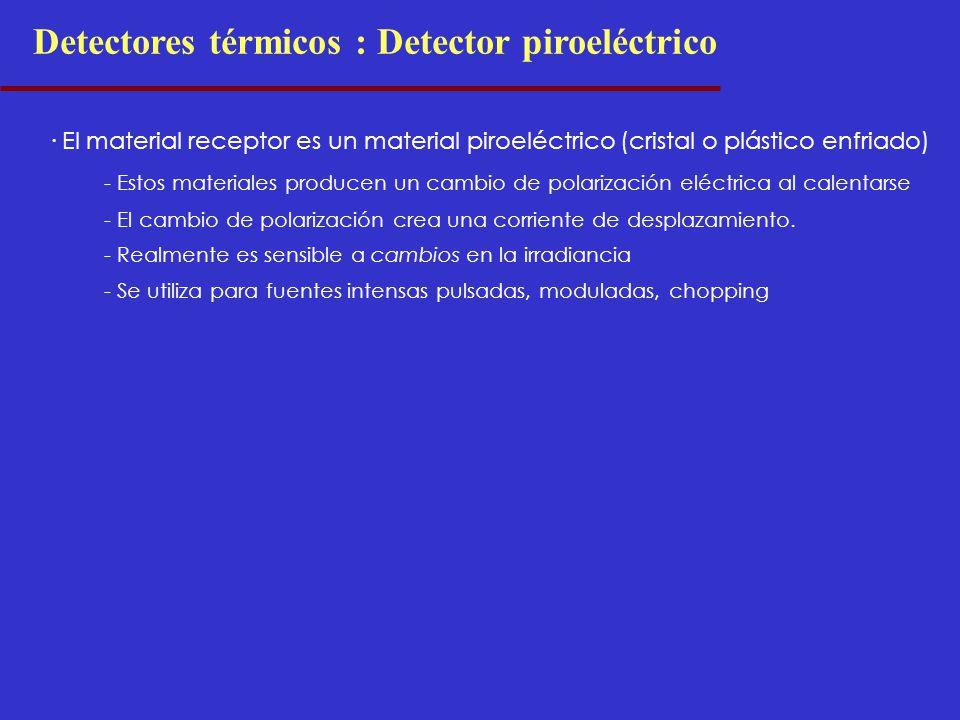 Detectores térmicos : Detector piroeléctrico · El material receptor es un material piroeléctrico (cristal o plástico enfriado) - Estos materiales producen un cambio de polarización eléctrica al calentarse - El cambio de polarización crea una corriente de desplazamiento.