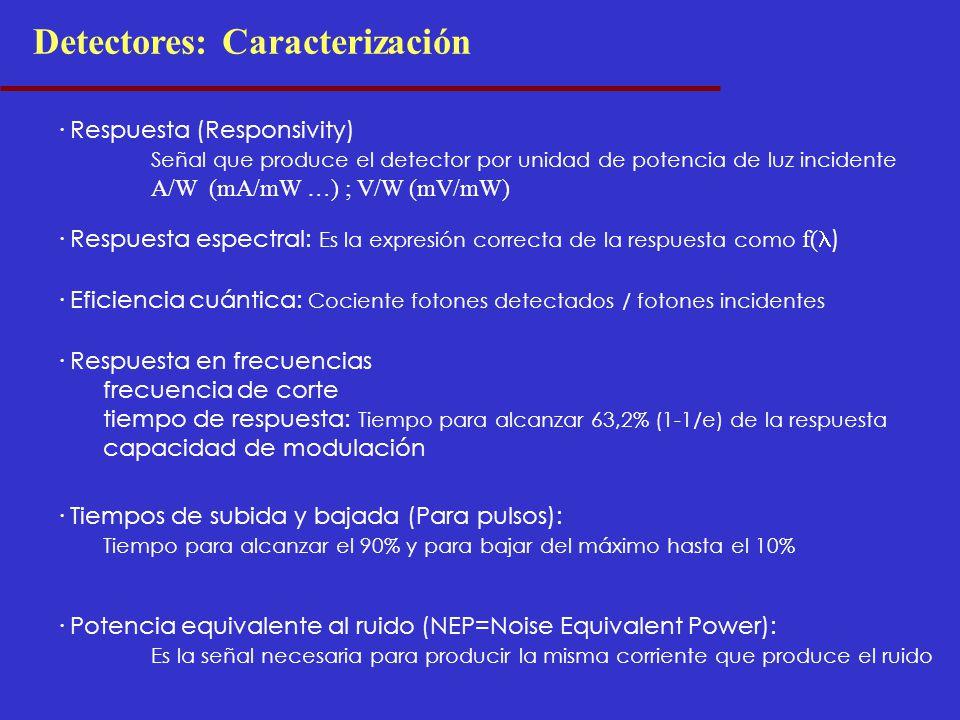 Detectores: Caracterización · Respuesta (Responsivity) Señal que produce el detector por unidad de potencia de luz incidente A/W (mA/mW …) ; V/W (mV/m