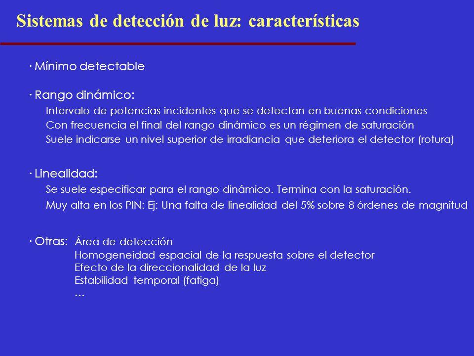· Mínimo detectable · Otras: Área de detección Homogeneidad espacial de la respuesta sobre el detector Efecto de la direccionalidad de la luz Estabili