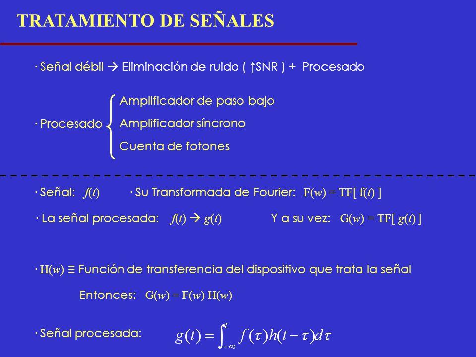 TRATAMIENTO DE SEÑALES · Señal débil Eliminación de ruido ( SNR ) + Procesado · Procesado Amplificador de paso bajo Amplificador síncrono Cuenta de fotones · Señal: f(t) · Su Transformada de Fourier: F(w) = TF[ f(t) ] · La señal procesada: f(t) g(t) Y a su vez: G(w) = TF[ g(t) ] · H(w) Función de transferencia del dispositivo que trata la señal Entonces: G(w) = F(w) H(w) · Señal procesada: