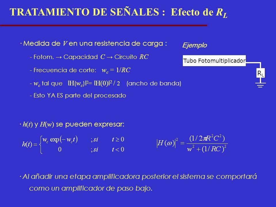 TRATAMIENTO DE SEÑALES : Efecto de R L · Medida de V en una resistencia de carga : - Fotom. Capacidad C Circuito RC - Frecuencia de corte: w c = 1/RC