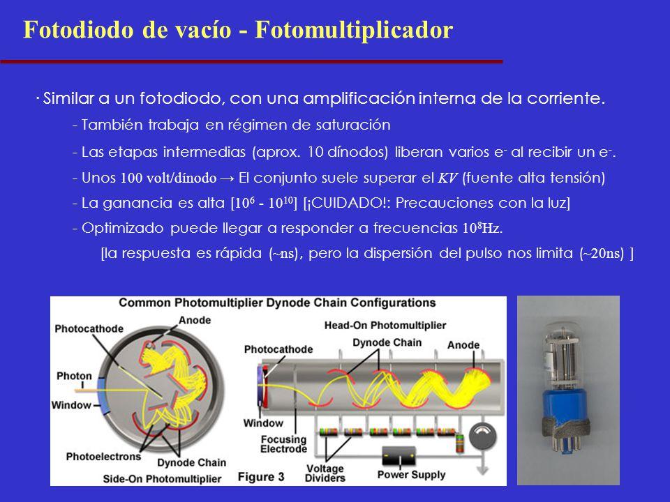 · Similar a un fotodiodo, con una amplificación interna de la corriente. - También trabaja en régimen de saturación - Las etapas intermedias (aprox. 1