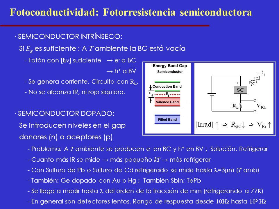 Detectores: Caracterización · Respuesta (Responsivity) Señal que produce el detector por unidad de potencia de luz incidente A/W (mA/mW …) ; V/W (mV/mW) · Respuesta espectral: Es la expresión correcta de la respuesta como f( ) · Respuesta en frecuencias frecuencia de corte tiempo de respuesta: Tiempo para alcanzar 63,2% (1-1/e) de la respuesta capacidad de modulación · Potencia equivalente al ruido (NEP=Noise Equivalent Power): Es la señal necesaria para producir la misma corriente que produce el ruido · Eficiencia cuántica: Cociente fotones detectados / fotones incidentes · Tiempos de subida y bajada (Para pulsos): Tiempo para alcanzar el 90% y para bajar del máximo hasta el 10%