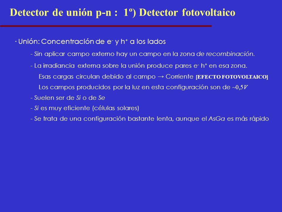 Detector de unión p-n : 1º) Detector fotovoltaico · Unión: Concentración de e - y h + a los lados - Sin aplicar campo externo hay un campo en la zona de recombinación.