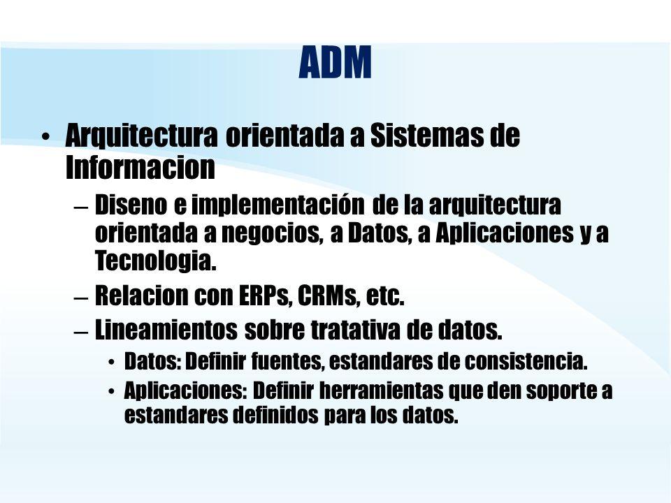 ADM Arquitectura orientada a Sistemas de Informacion – Diseno e implementación de la arquitectura orientada a negocios, a Datos, a Aplicaciones y a Te
