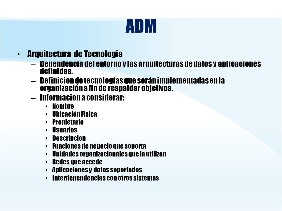ADM Arquitectura de Tecnologia – Dependencia del entorno y las arquitecturas de datos y aplicaciones definidas. – Definicion de tecnologías que serán