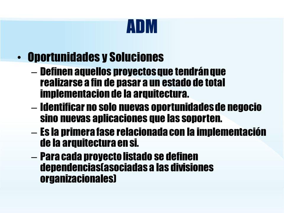 ADM Oportunidades y Soluciones – Definen aquellos proyectos que tendrán que realizarse a fin de pasar a un estado de total implementacion de la arquit