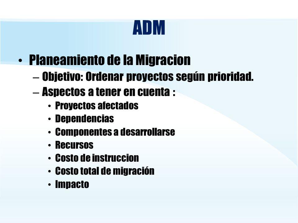 ADM Planeamiento de la Migracion – Objetivo: Ordenar proyectos según prioridad. – Aspectos a tener en cuenta : Proyectos afectados Dependencias Compon