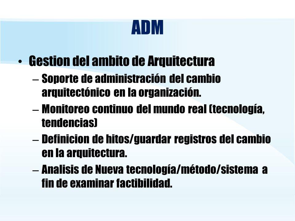 ADM Gestion del ambito de Arquitectura – Soporte de administración del cambio arquitectónico en la organización. – Monitoreo continuo del mundo real (