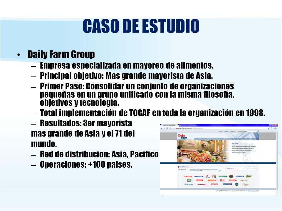 CASO DE ESTUDIO Daily Farm Group – Empresa especializada en mayoreo de alimentos. – Principal objetivo: Mas grande mayorista de Asia. – Primer Paso: C