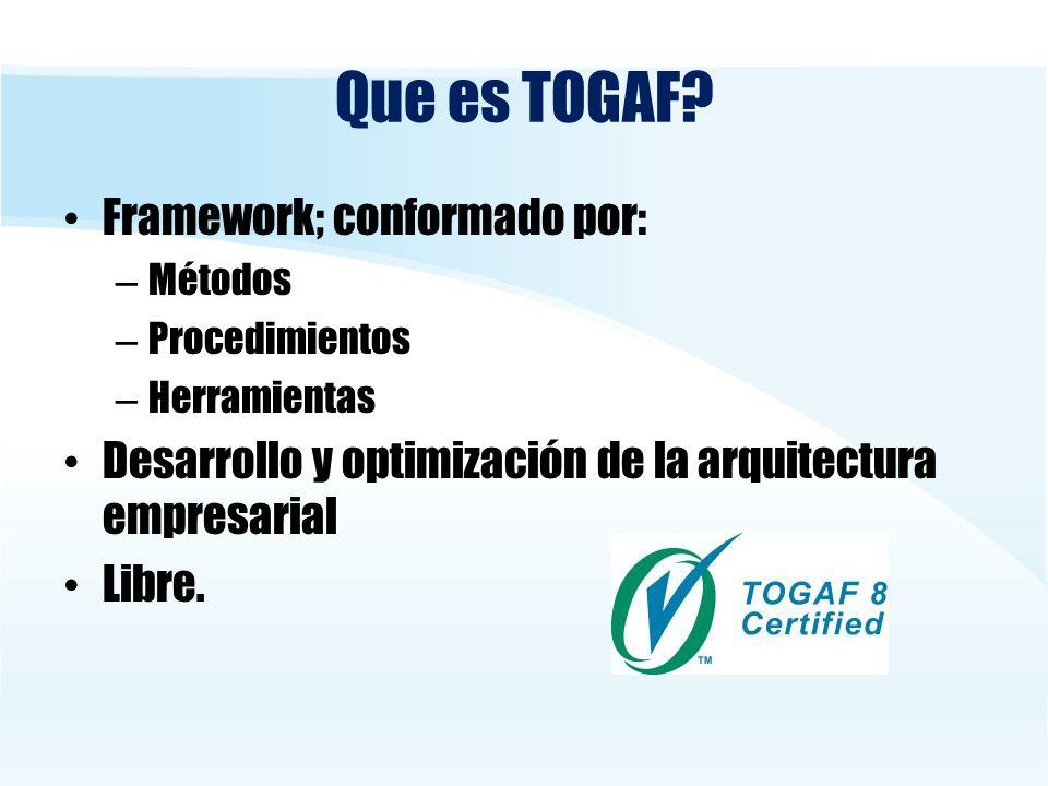 Que es TOGAF? Framework; conformado por: – Métodos – Procedimientos – Herramientas Desarrollo y optimización de la arquitectura empresarial Libre.