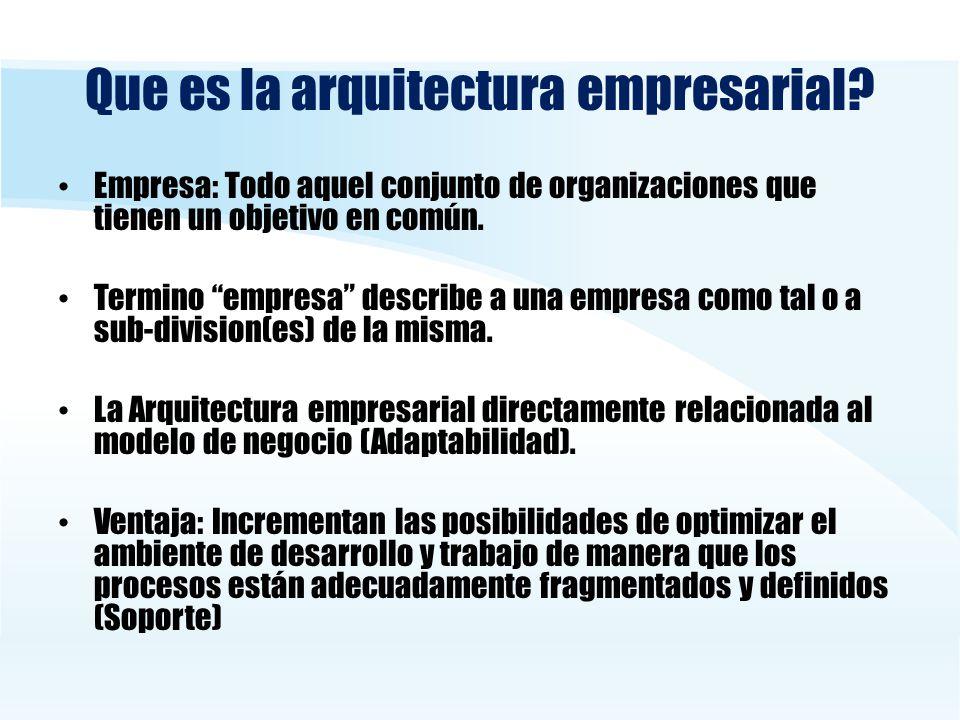 Que es la arquitectura empresarial? Empresa: Todo aquel conjunto de organizaciones que tienen un objetivo en común. Termino empresa describe a una emp
