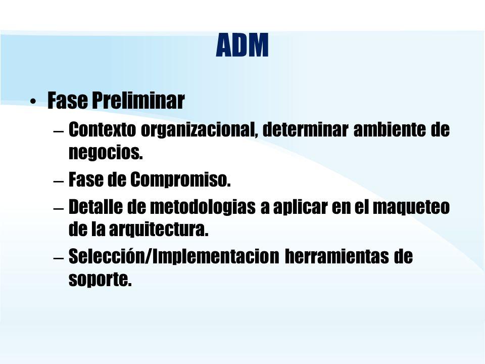 ADM Fase Preliminar – Contexto organizacional, determinar ambiente de negocios. – Fase de Compromiso. – Detalle de metodologias a aplicar en el maquet