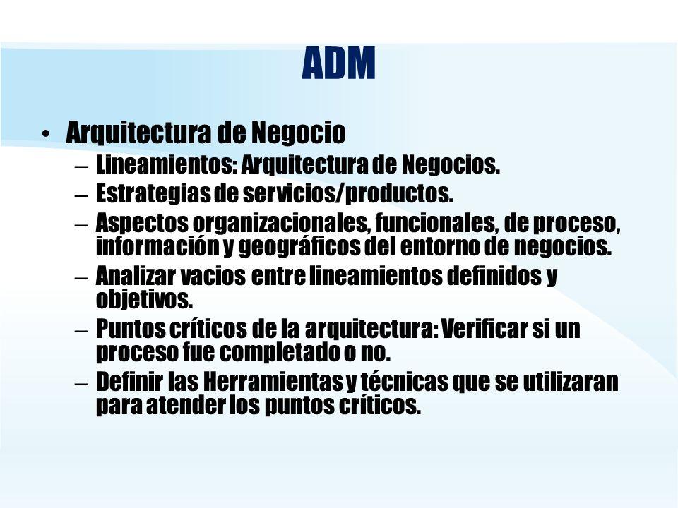 ADM Arquitectura de Negocio – Lineamientos: Arquitectura de Negocios. – Estrategias de servicios/productos. – Aspectos organizacionales, funcionales,