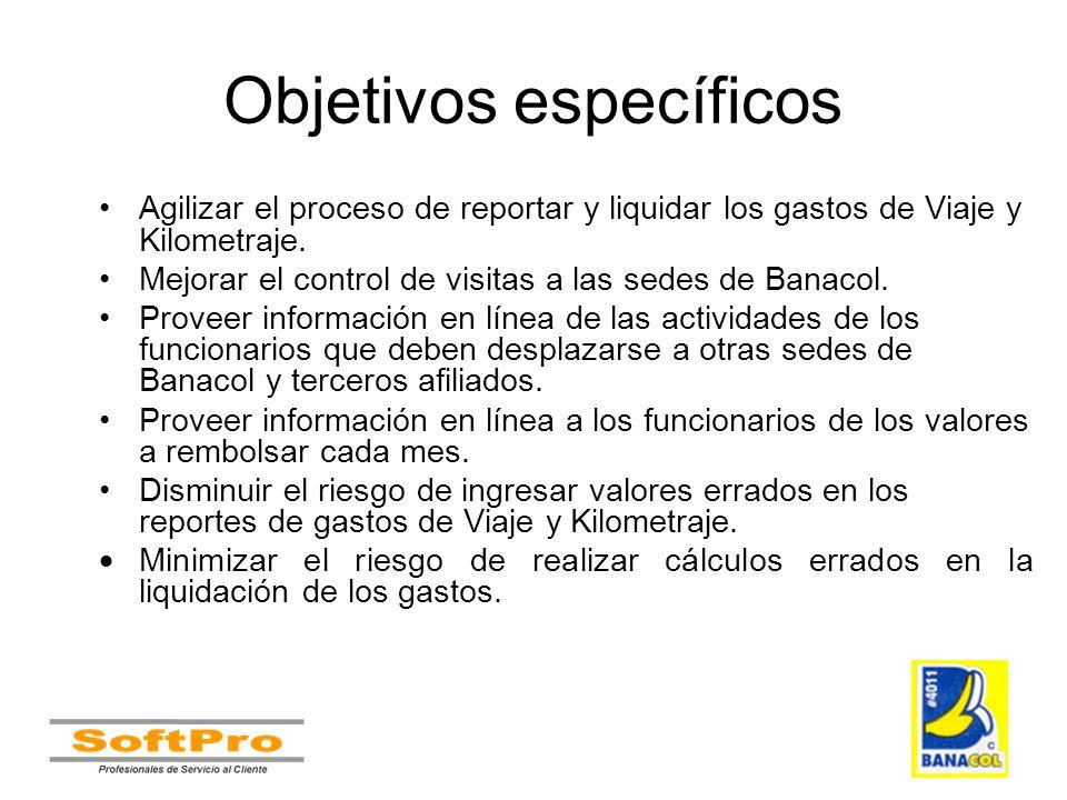 Objetivos específicos Agilizar el proceso de reportar y liquidar los gastos de Viaje y Kilometraje. Mejorar el control de visitas a las sedes de Banac