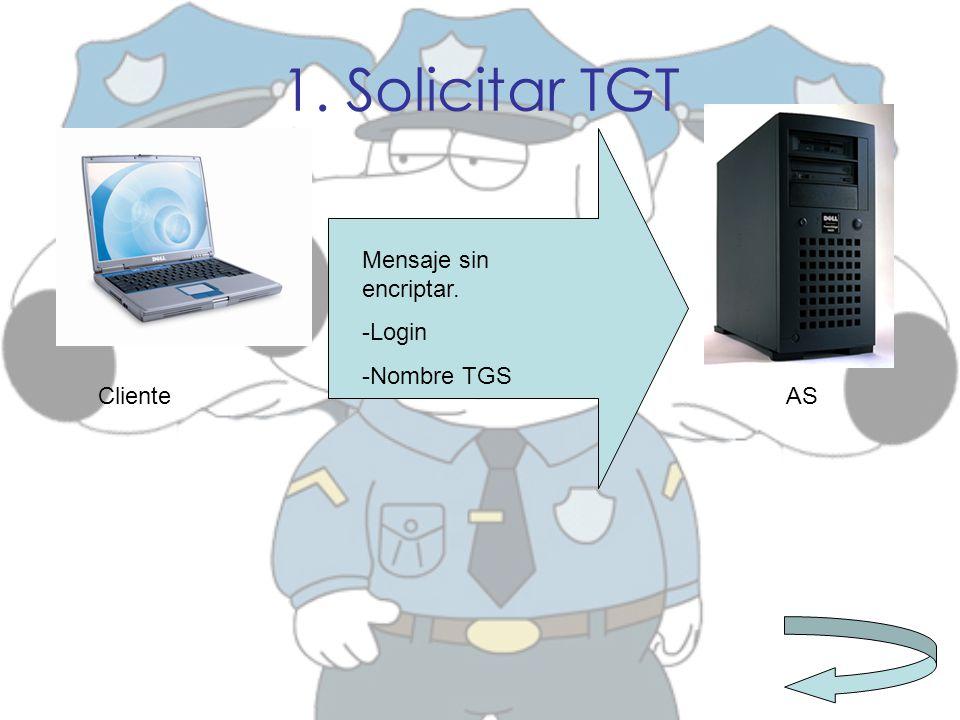 1. Solicitar TGT Mensaje sin encriptar. -Login -Nombre TGS ClienteAS
