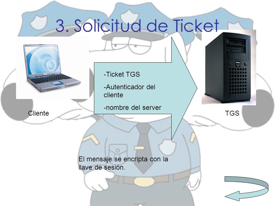 3. Solicitud de Ticket -Ticket TGS -Autenticador del cliente -nombre del server ClienteTGS El mensaje se encripta con la llave de sesión.
