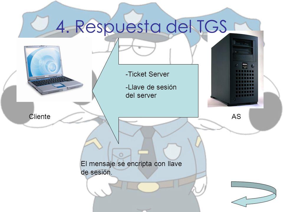 4. Respuesta del TGS -Ticket Server -Llave de sesión del server ClienteAS El mensaje se encripta con llave de sesión.