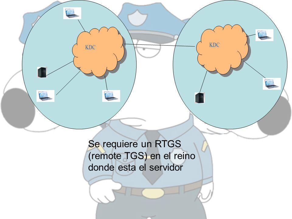 Se requiere un RTGS (remote TGS) en el reino donde esta el servidor