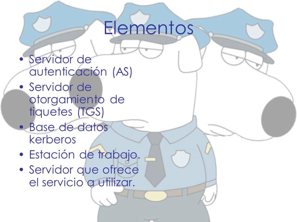Elementos Servidor de autenticación (AS) Servidor de otorgamiento de tiquetes (TGS) Base de datos kerberos Estación de trabajo. Servidor que ofrece el