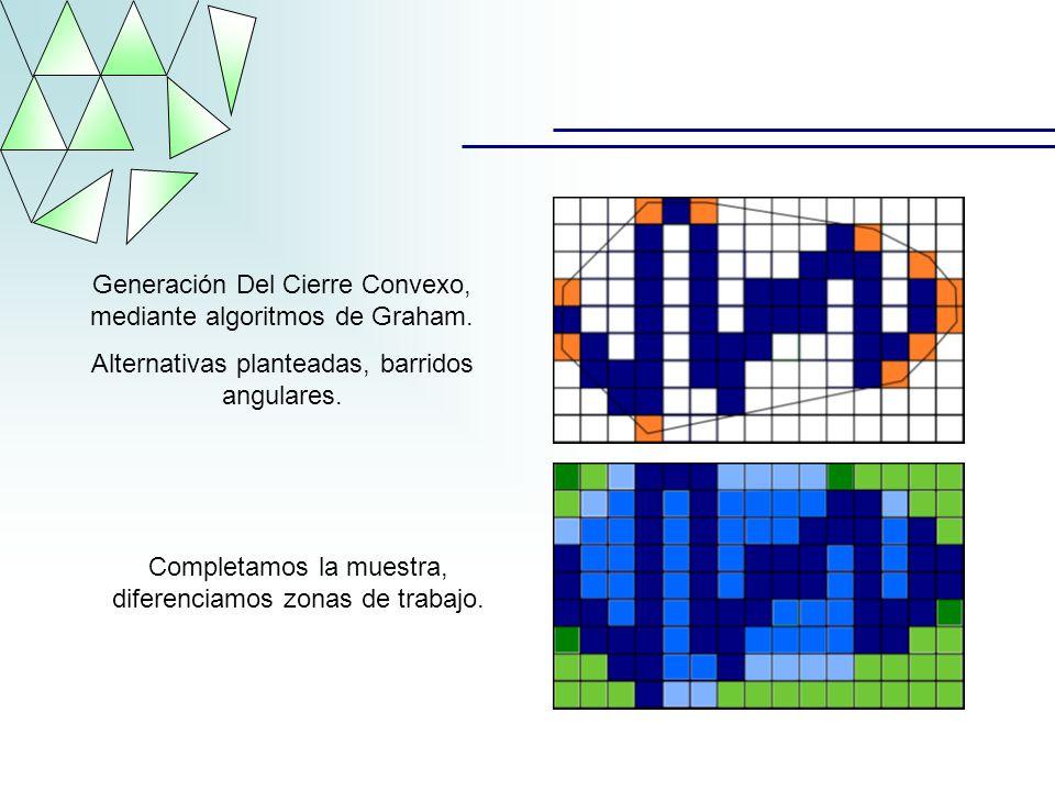 Generación Del Cierre Convexo, mediante algoritmos de Graham. Alternativas planteadas, barridos angulares. Completamos la muestra, diferenciamos zonas