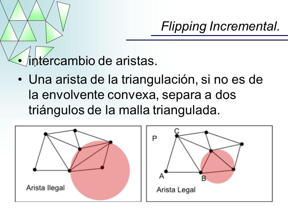 Flipping Incremental. intercambio de aristas. Una arista de la triangulación, si no es de la envolvente convexa, separa a dos triángulos de la malla t