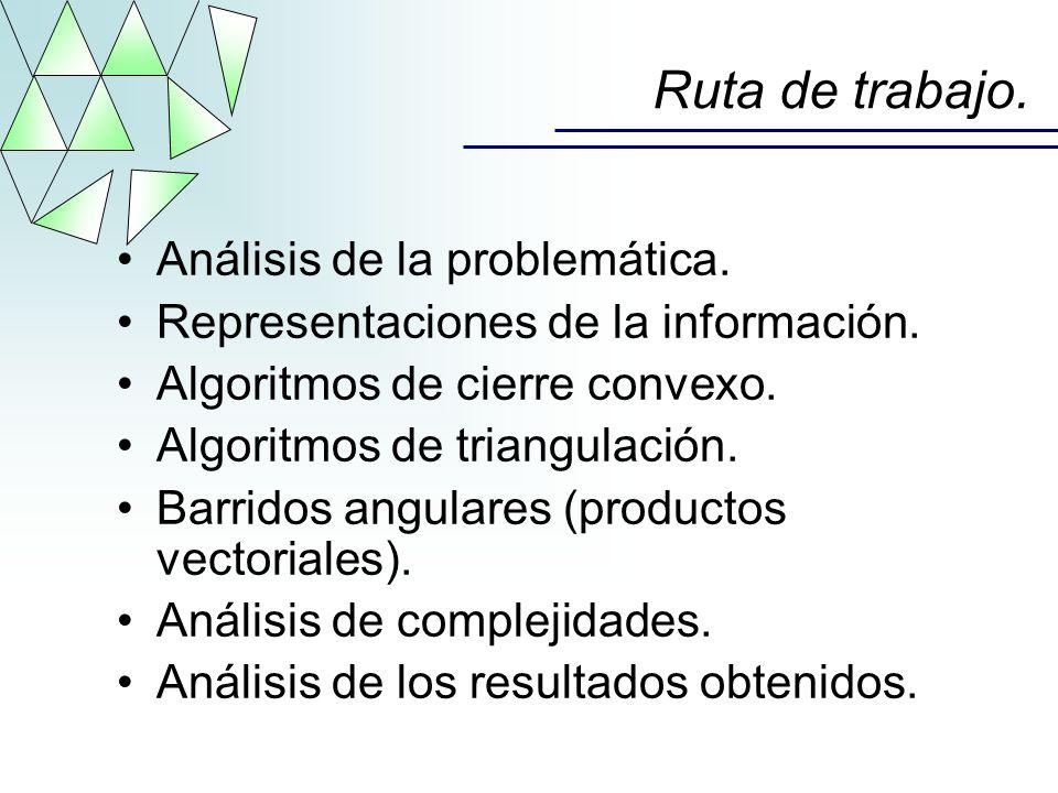 Ruta de trabajo. Análisis de la problemática. Representaciones de la información. Algoritmos de cierre convexo. Algoritmos de triangulación. Barridos