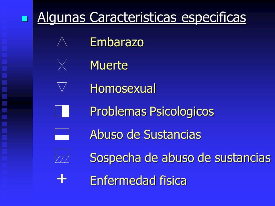 Algunas Caracteristicas especificas Algunas Caracteristicas especificas Embarazo Embarazo Muerte Muerte Homosexual Homosexual Problemas Psicologicos P