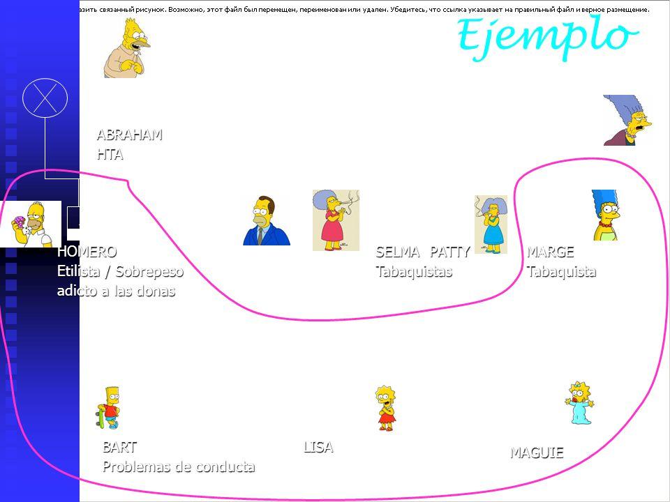EjemploHOMERO Etilista / Sobrepeso adicto a las donas 50 43 MARGETabaquista 10 BART Problemas de conducta 8 LISA 1 MAGUIE 76 ABRAHAMHTA SELMA PATTY Ta